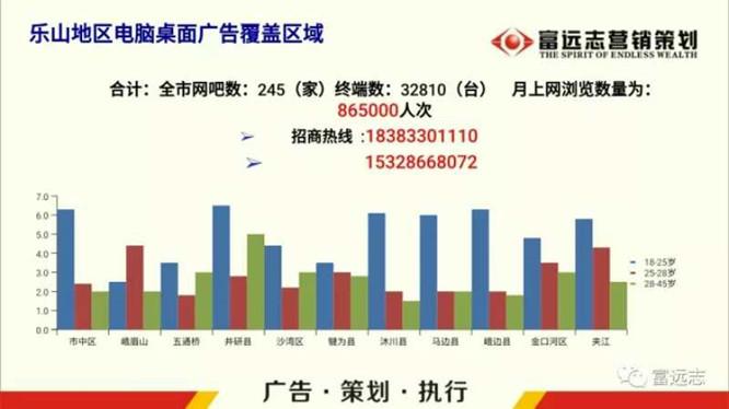 四川富远志营销策划有限公司亚搏彩票aqq在哪下载公司(三分群  李海瑜)